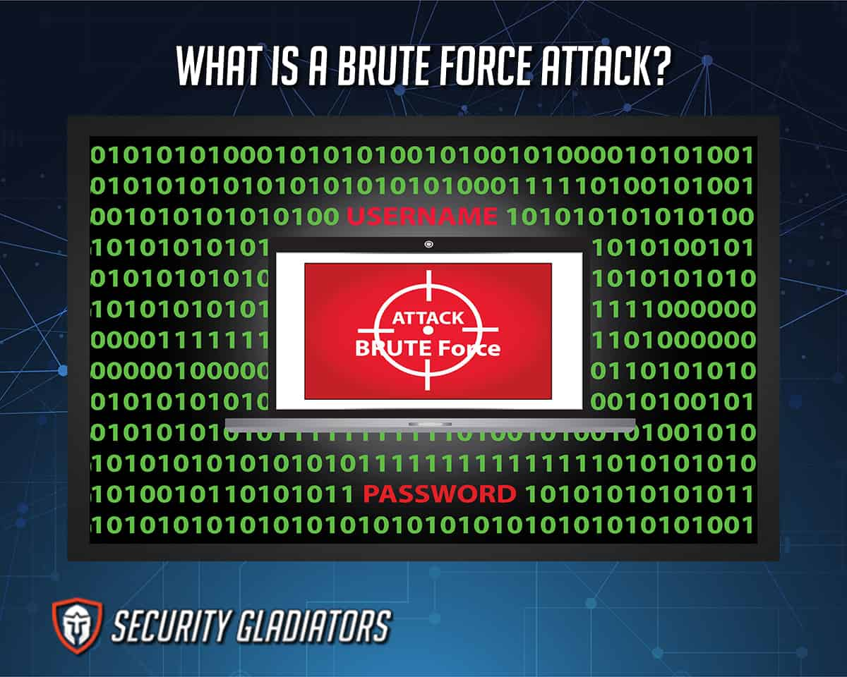 Brute Force Attack Definition