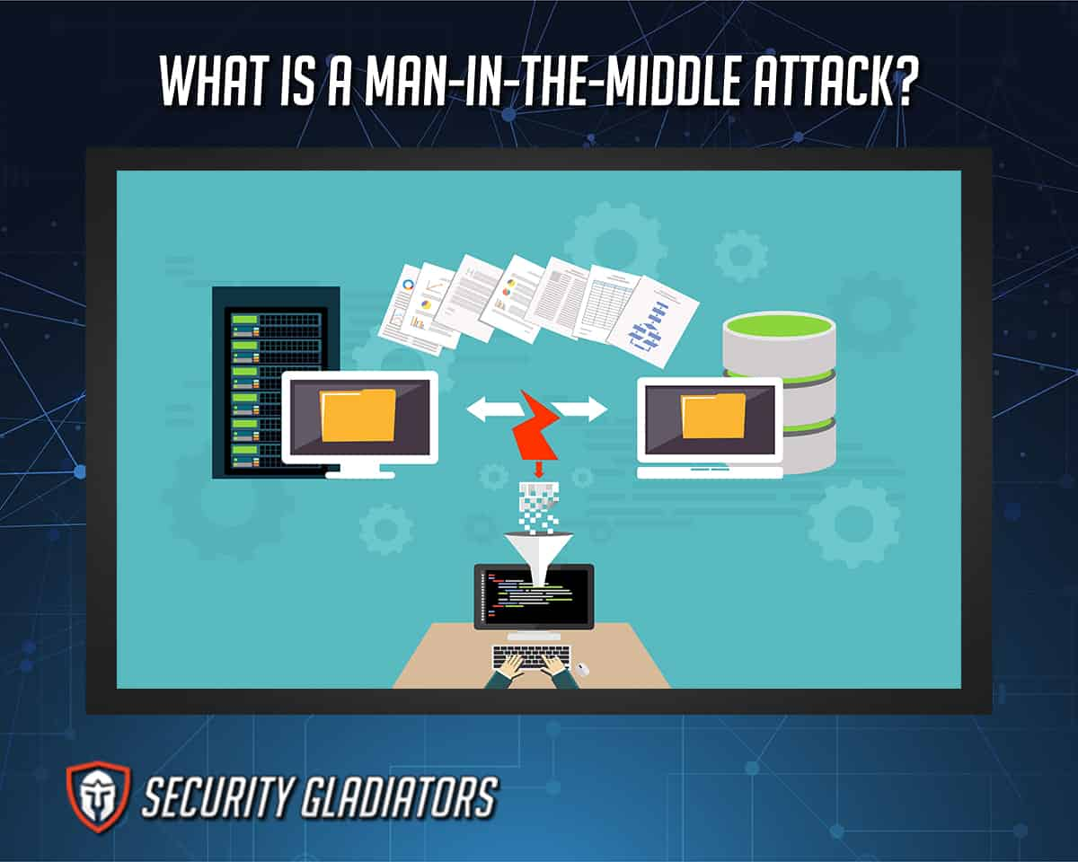 Man in the Middle Attack Definition
