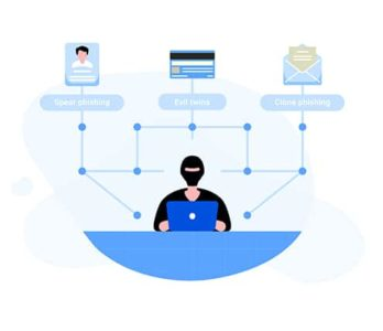 An image featuring evil twin phishing concept