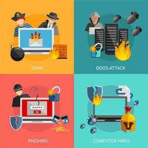 An image featuring multiple types of cyber attacks concept