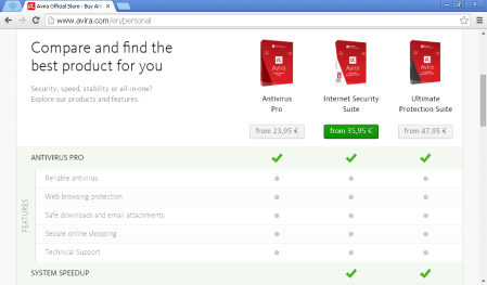 Prices Avira Antivirus