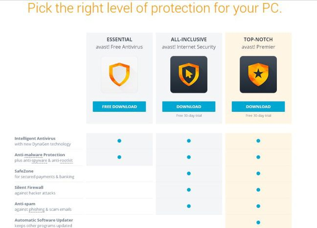 Avast Free Antivirus Features