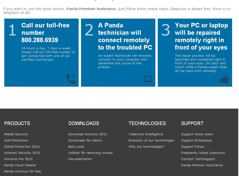 Panda Cloud Antivirus Free Help