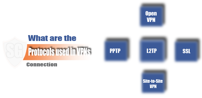 What are the Different Protocols used in VPN Connections