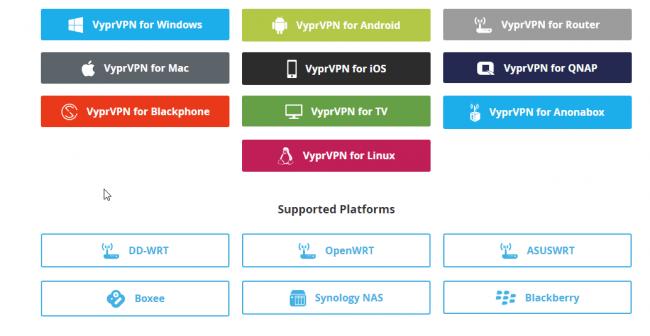 VyprVPN-compatibility