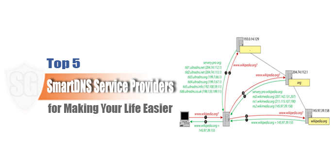 Top 5 SmartDNS Service Providers for Making Your Life Easier