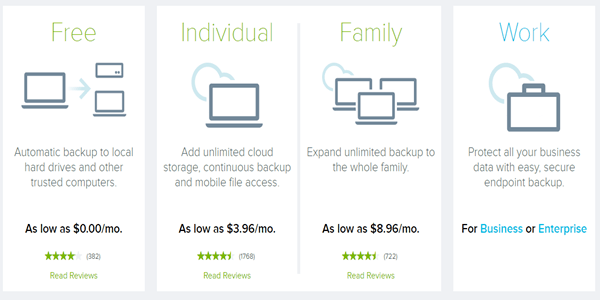 CrashPlan Pricing