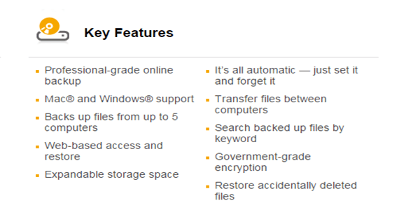 https://securitygladiators.com/wp-content/uploads/2014/11/Norton-Online-Backup-Features.png