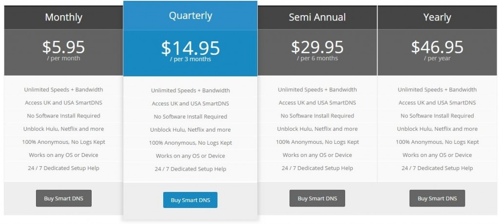 TorGuard Smart DNS Pricing