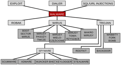 US implanting malware networks abroad