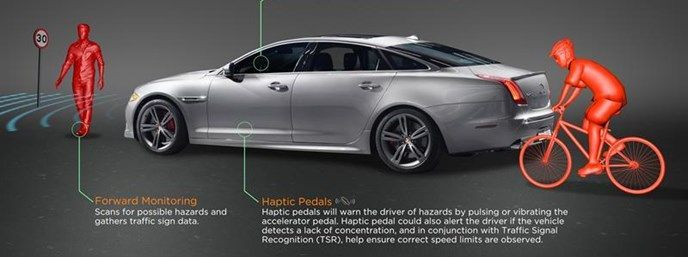 Jaguar to monitor its drivers' heart rate, breathing and brainwaves with NASA tech