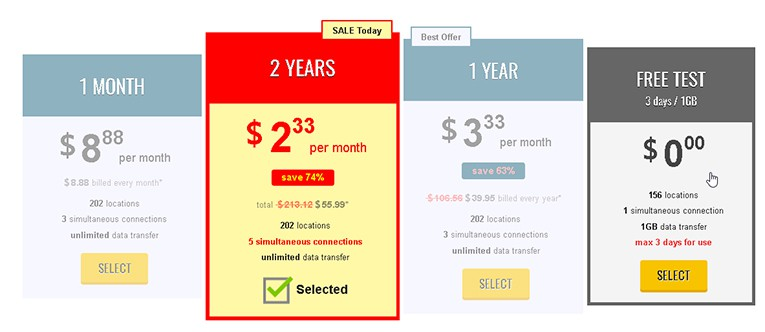 An image featuring the prices of Trust Zone VPN