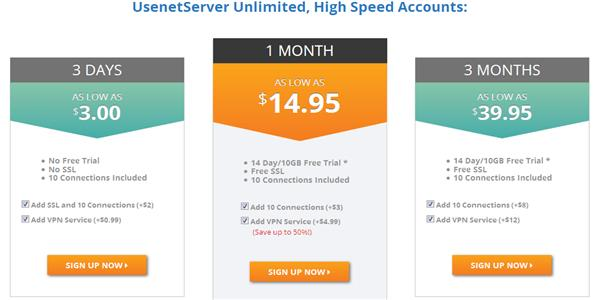 usenetserver pricing
