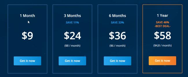 vpnac-price