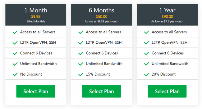 b.VPN-price