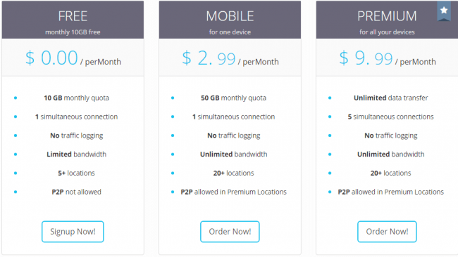 ZPN-price