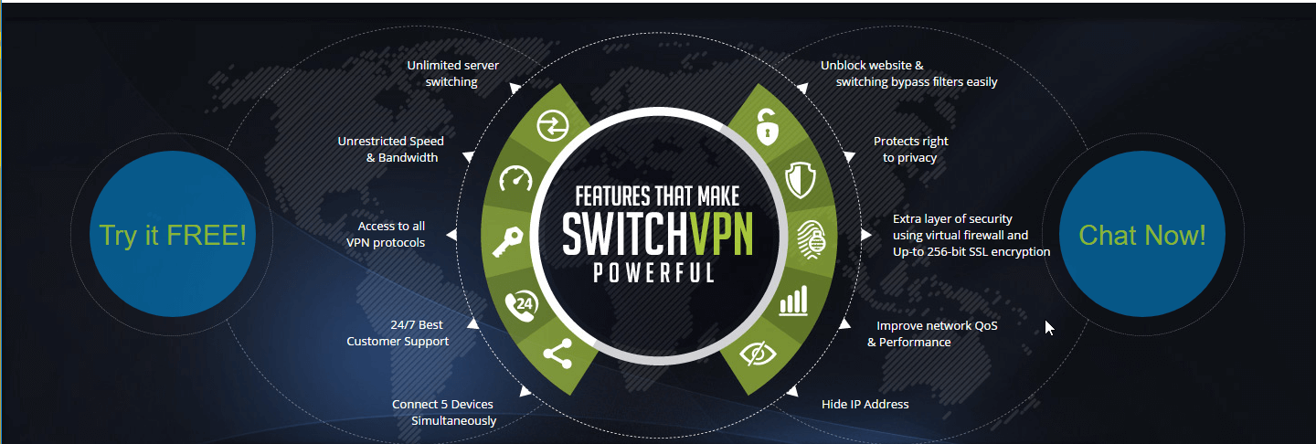SwitchVPN Review: The One Review You Should Absolutely Read