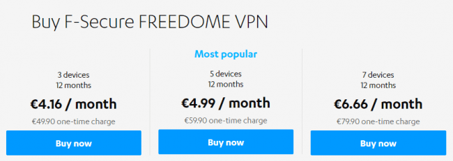 F-Secure-Freedome-price
