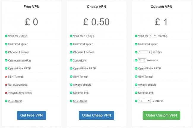 TorVPN-price