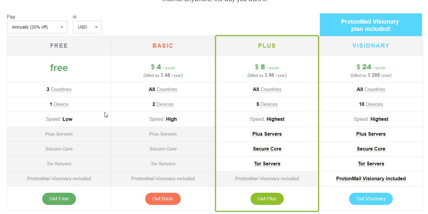 Free vpn server italy
