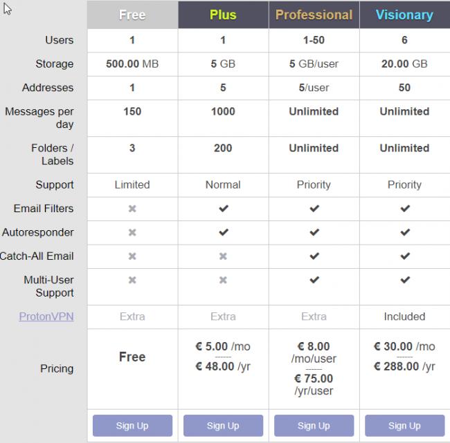 protonmail_price