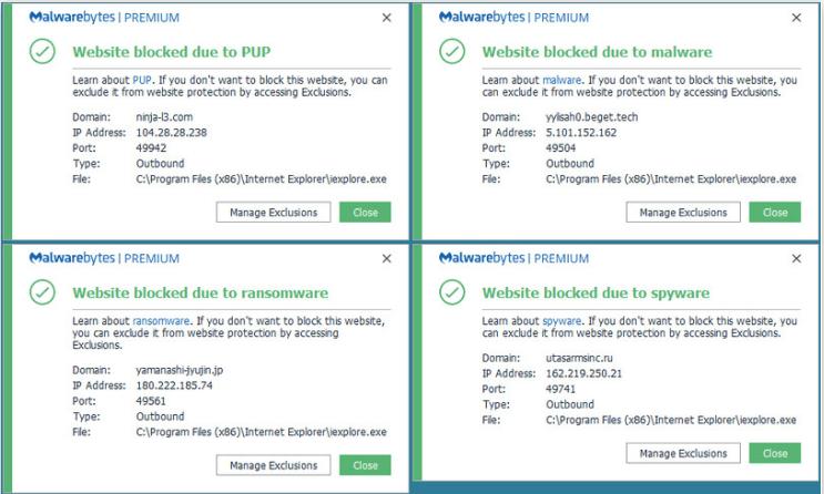 Malwarebytes Premium Review (With Screenshots)