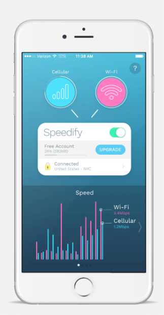 speedify  - speedify - The Complete Edition With Screenshots