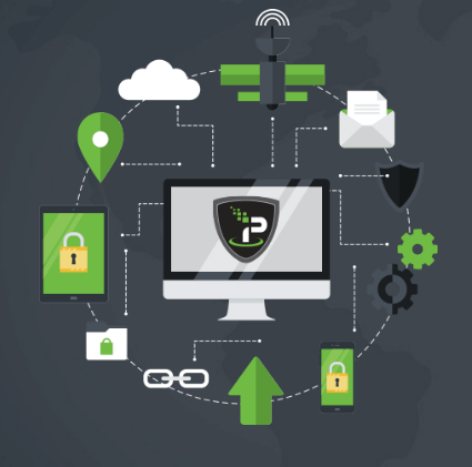 Series Review VPN Ip Vanish