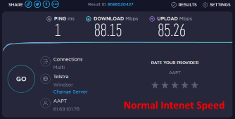 Download and upload speed of ISP