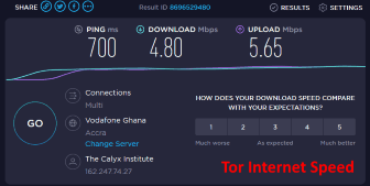 Download and upload speed using Tor Browser
