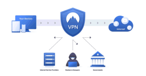 diagram showing how a vpn works