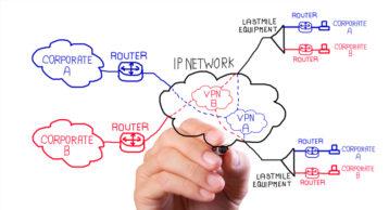 ip network explanation