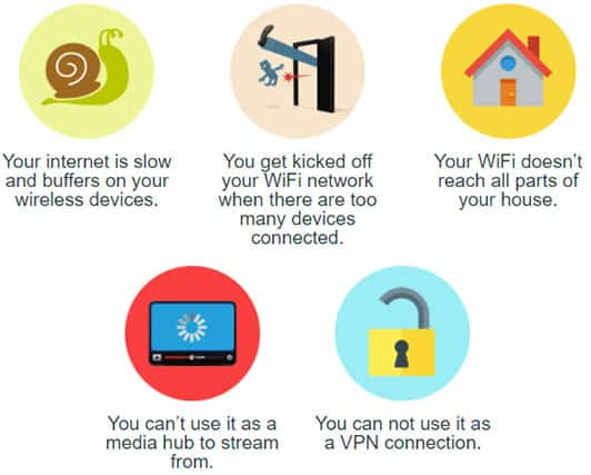 An image featuring symptoms of a slow Wi-Fi router