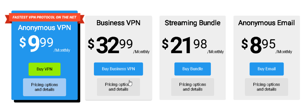 TorGuard subscription prices