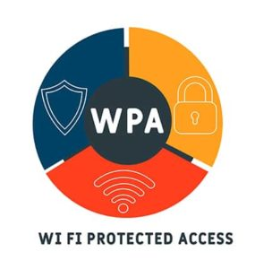 An image featuring WPA representing wifi protected access concept