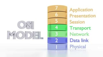 An image featuring OSI model concept