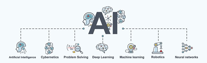 An image featuring artificial intelligence concept