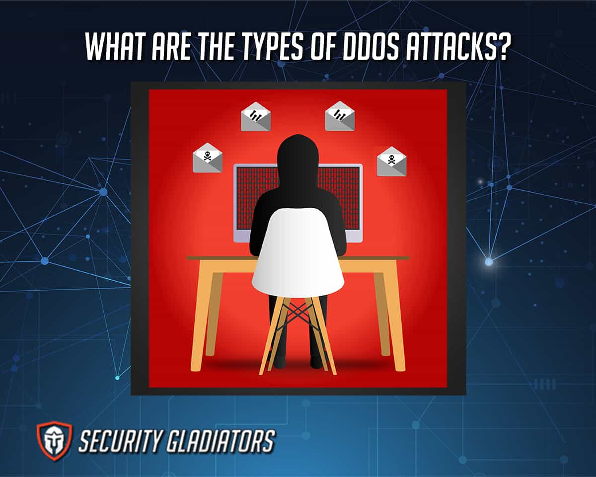 DDoS Types